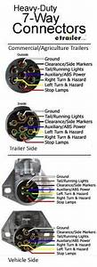 6 Flat Trailer Wiring Diagram