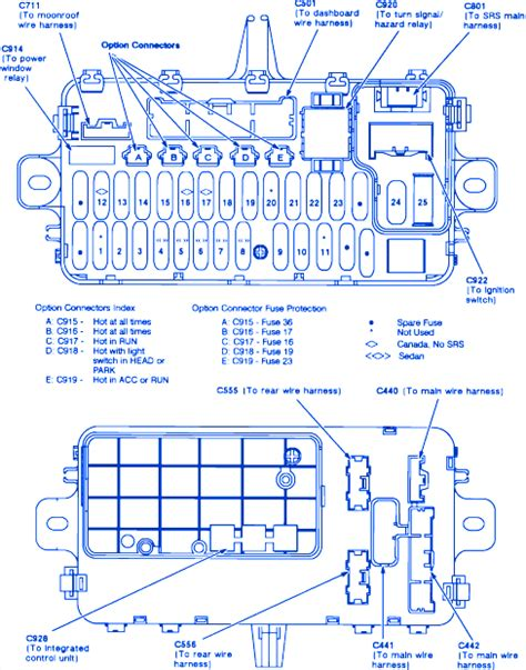 Honda Civic Main Engine Fuse Box Block Circuit
