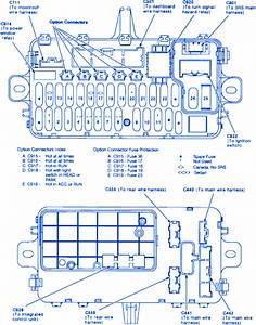 Honda Civic Si 1993 Main Engine Fuse Box  Block Circuit Breaker Diagram  U00bb Carfusebox