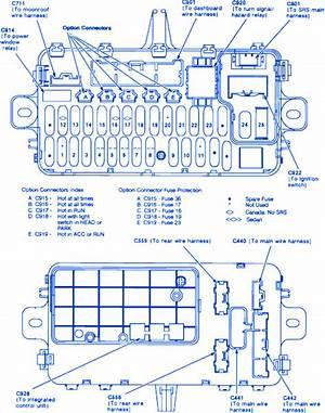 2000 Civic Si Fuse Box Diagram 1802 Gesficonline Es