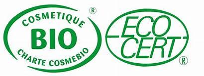 Bio Cosmetique Ecocert Eko Logos Cosmebio Certyfikat