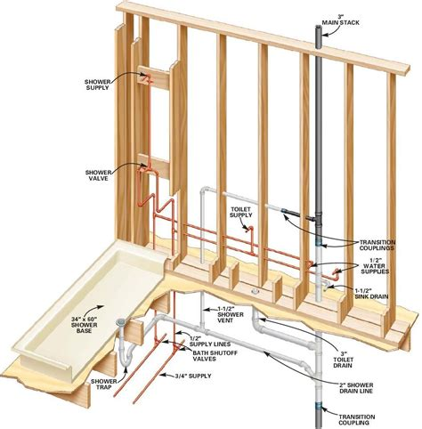 what 39 s involved in moving a toilet fair and square remodeling great informative diagram