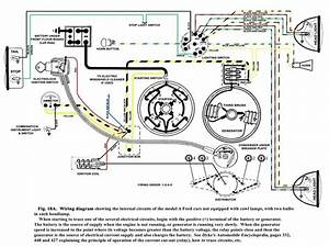 Ignition Wiring Diagram For A Ford Model
