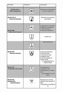 Riggers Gloves Size Chart And Standard Markings Safe T