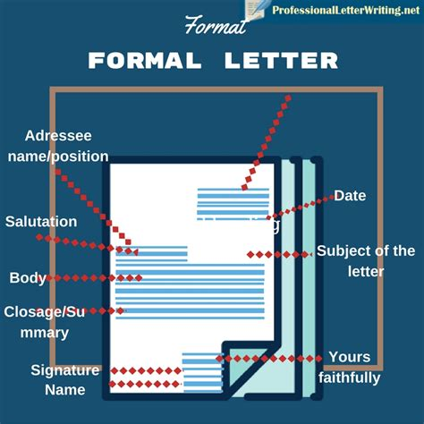 essential types  letters youll