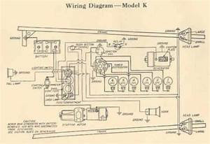 Grant Motor Co  1914 Specifications