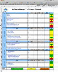 Hr Scorecard Template Excel Best Photos Of Dashboard Metrics Template Metric Dashboard Exles Metric Dashboard Exles