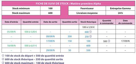 achat fourniture bureau fiche ressource 11 la gestion des stocks