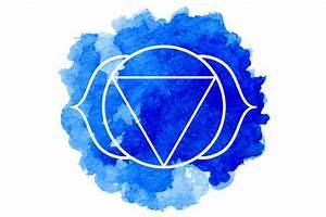 Os 7 Chakras Principais  Desvende Os Centros De Energia No