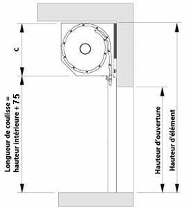 Porte de garage enroulable motorisee filaire blanche for Porte de garage enroulable jumelé avec la porte blindée