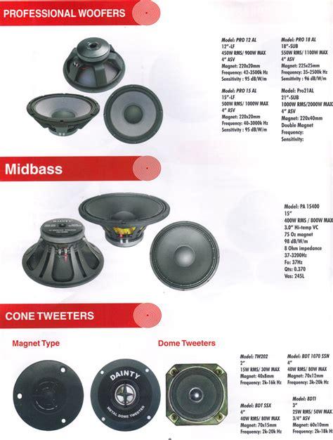 Rajdeep Electronics