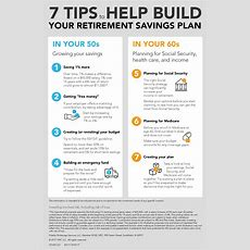 7 Tips To Build Your Savings Plan Fidelity
