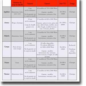 Comparatif Tarif Gaz : cout installation tableau electrique cout d une ~ Melissatoandfro.com Idées de Décoration