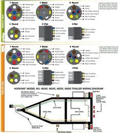 Dot Trailer Wiring Diagram by Wiring Diagram For Semi Search Stuff