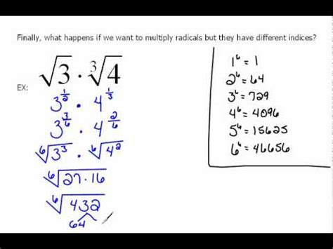 Multiplying Radicals With Different Index 63 Youtube