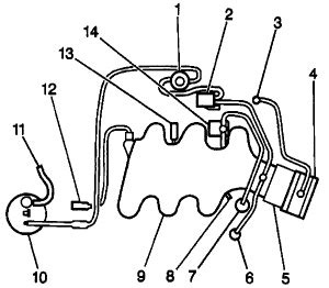 2003 Chevy Venture Vacuum Hose Diagram by Solution For Quot I Need A Diagram Showing Quot Fixya