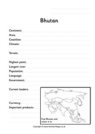 bhutan resources