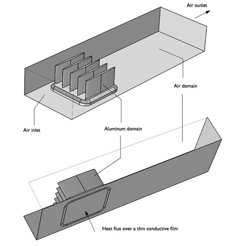heat sink design optimizing heat sink designs with a simulation app
