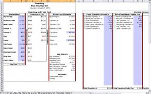 Food Costing Sheet Template Food Cost Calculation Form Chefs Resources