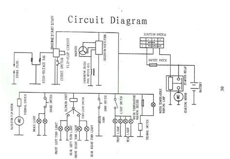 pocket bike wiring diagram the best picture wiring