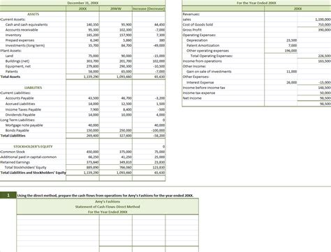 solved review  xx financial statements  amys