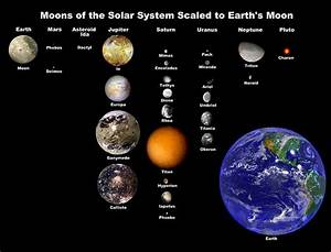 File:Moons of solar system.jpg - Wikimedia Commons