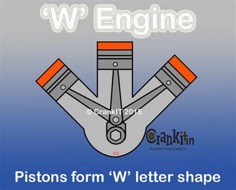 Engine Design & Classification