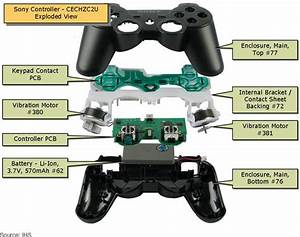 Exploded View Of Xbox 360