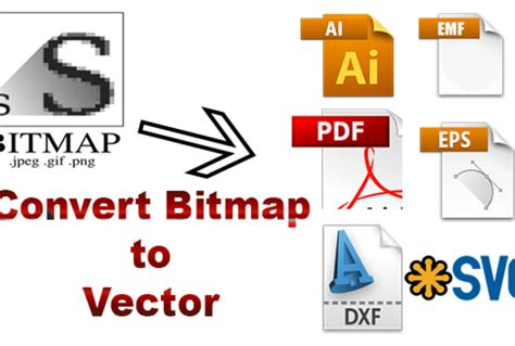 How to convert your png, jpg, svg, eps, ico or other files: convert your bitmap jpeg, png and gif image to high ...