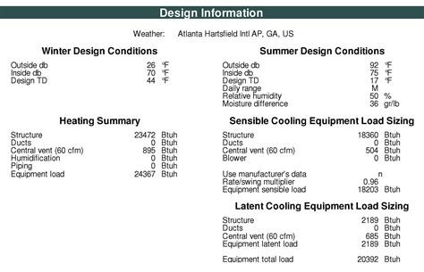 Air Compressor Room Ventilation Design