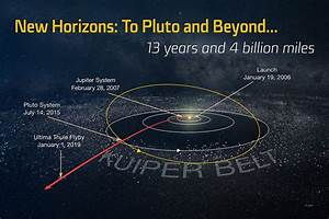 """NASA New Horizons on Twitter: """"Just confirmed in New ..."""