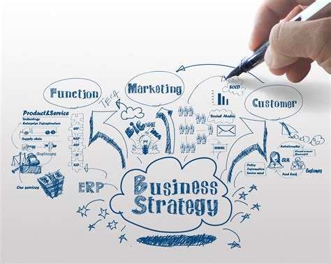 company marketing business strategy process
