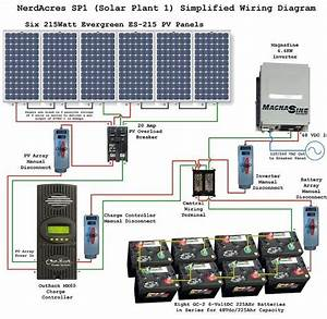Wiring Diagram Of Solar Power System