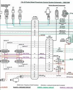 Ford F 250 7 Pin Wiring Diagram : 01 7 3 going into a 96 f250 page 2 ford truck ~ A.2002-acura-tl-radio.info Haus und Dekorationen