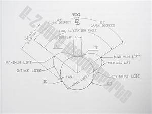 Ezbore Net  Engine Building Manual For Gx200 Honda Clone