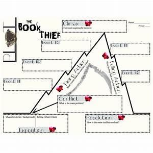 28 The Book Thief Plot Diagram