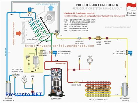 electrical wiring package air conditioner wiring diagram