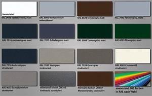 Ral 9016 Farbe : aluminium haust ren h rmann allg uer bauelemente ~ Markanthonyermac.com Haus und Dekorationen