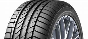 Pneu Dunlop Sport : les meilleurs pneus t ~ Medecine-chirurgie-esthetiques.com Avis de Voitures