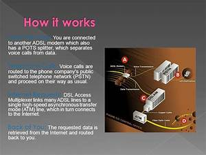 Telephone Dsl Splitter Wiring Diagram