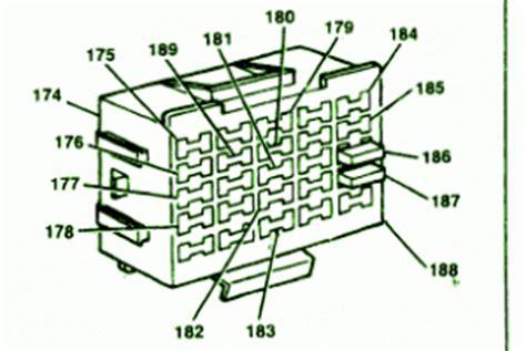 Chevrolet Fuse Box Diagram Suburban