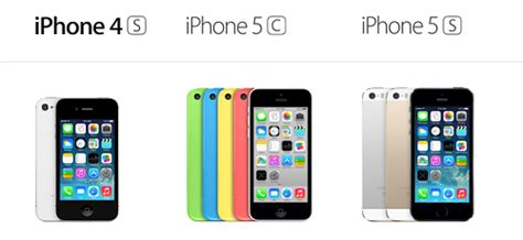 4s vs 5s iphone 4s 5c 5s what iphone should i buy 2013 pc