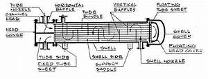 Design Guide For Heat Exchanger Piping
