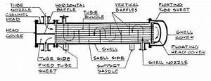 Diagram  Heat Exchanger Parts Diagram Full Version Hd