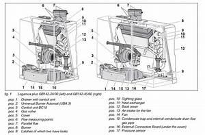 Buderus Gb142 Boiler Reviews