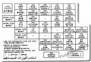 Fuse Box Diagram  U0026gt  Kia Sportage  Je  Km  2004