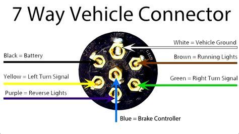 Six Pole Trailer Wiring Diagram by 6 Way Trailer Wiring Diagram Trailer Wiring Diagram