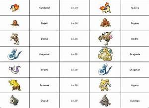 Pokemon Drowzee Evolution Chart | www.pixshark.com ...