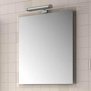 Miroir D Angle Pour Salle De Bain Maison Design Bahbe