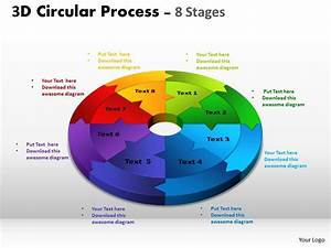 3d Circular Process Cycle Diagram Chart 8 Stages Design 2